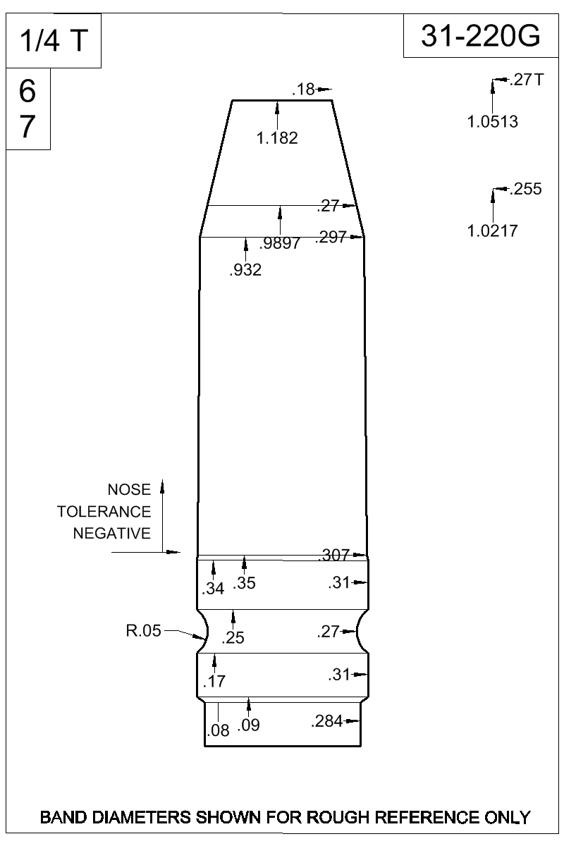 Dimensioned view of bullet 31-220G.