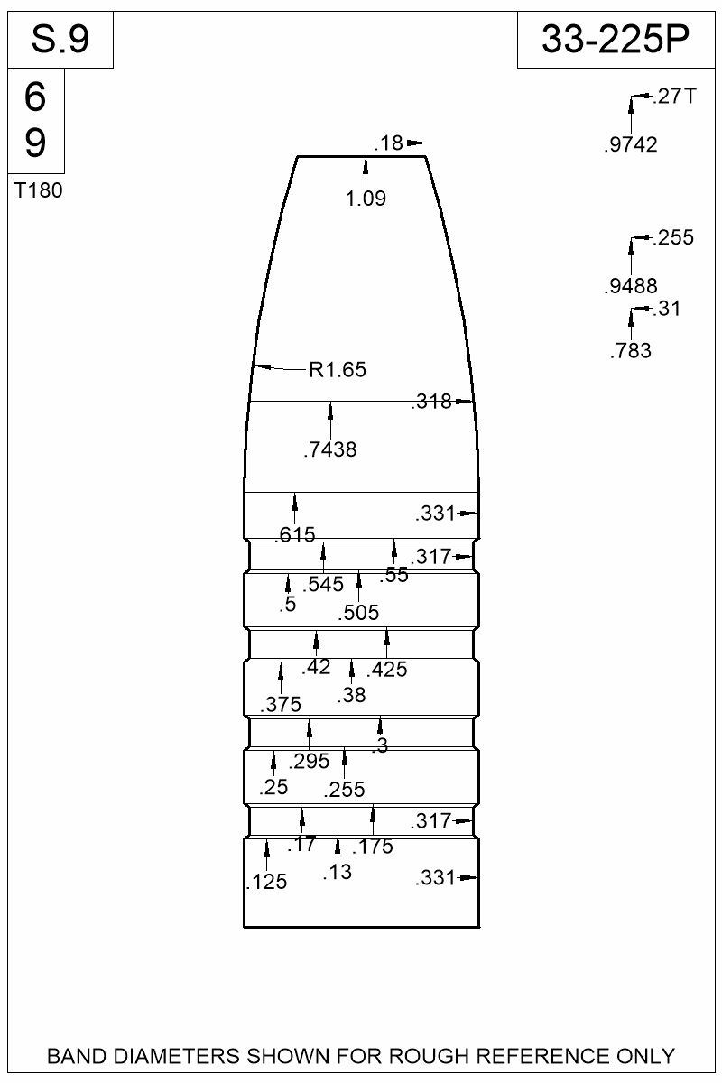 Dimensioned view of bullet 33-225P.