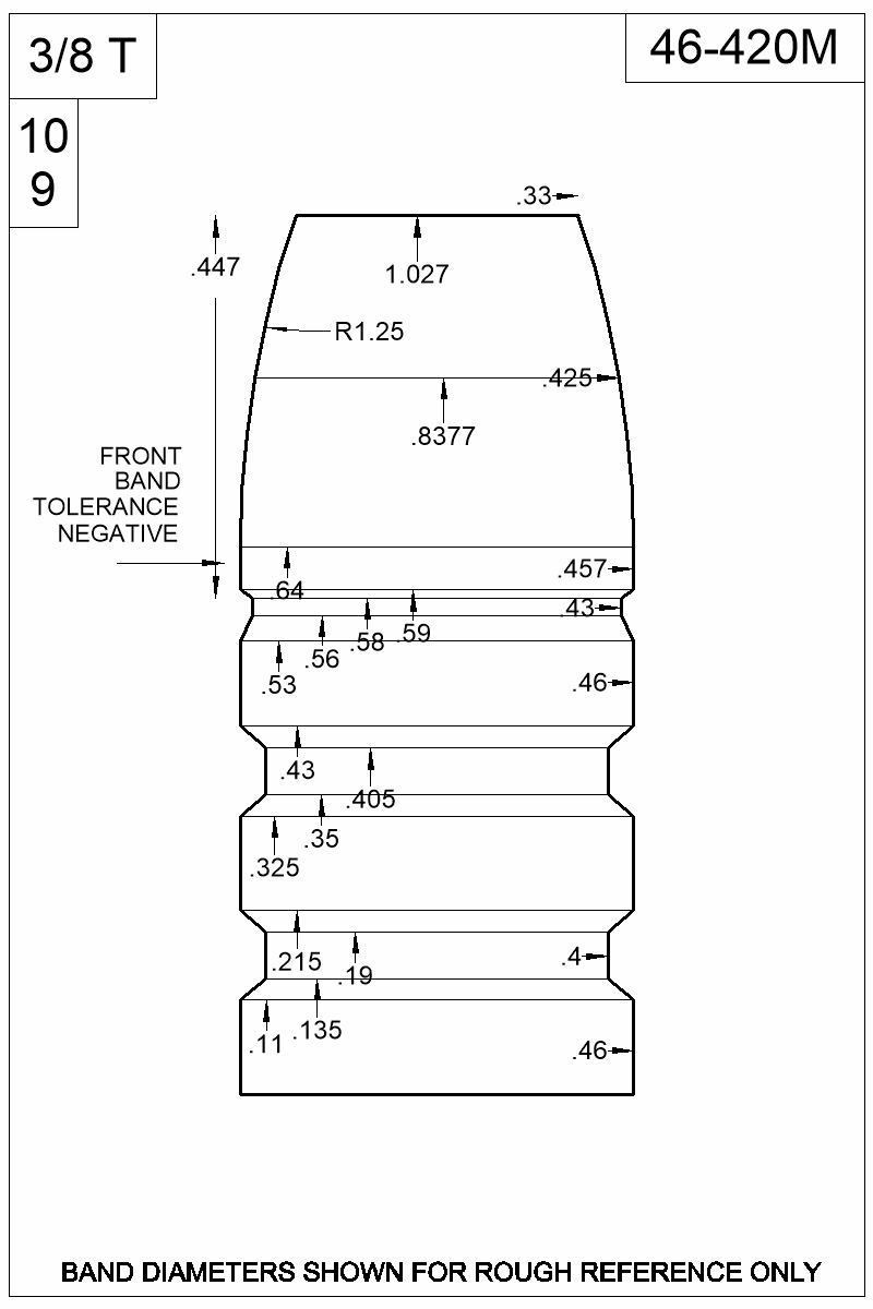 Dimensioned view of bullet 46-420M.